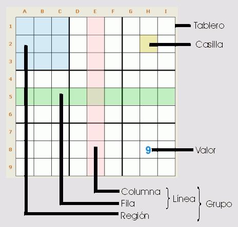 c-reglas-sudoku
