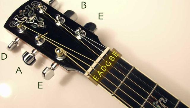 A6-Aguitar-tuning