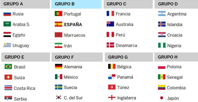 5-grupos-mundian