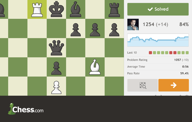 A8-chess