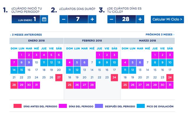 Calendario Menstrual De 31 Dias.Calendario Menstrual Y De Ovulacion Blogup Espanol